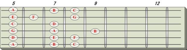 C_position2_3
