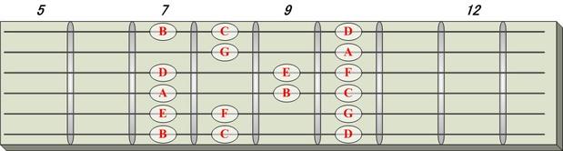 C_position3_2