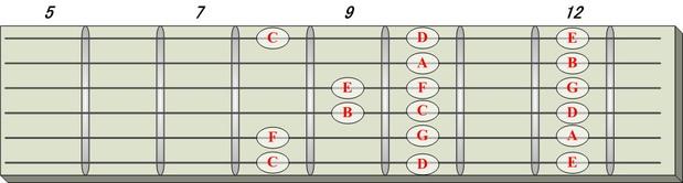 C_position4_2