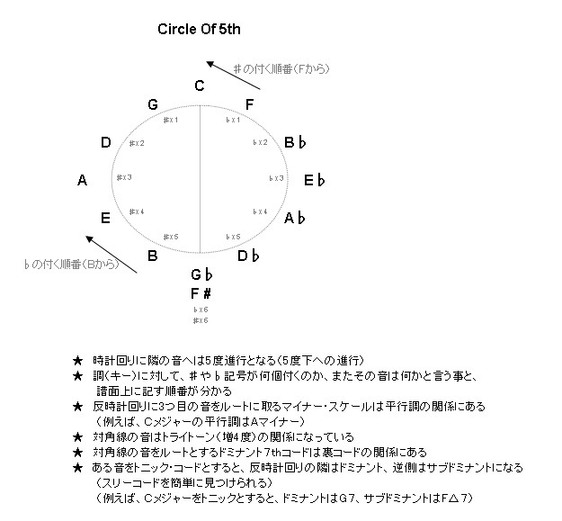 Circle5_4