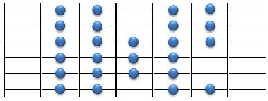 Bluess2